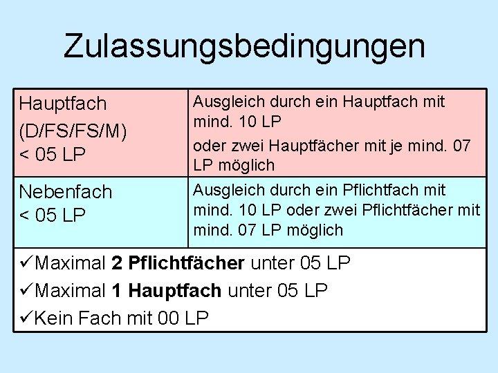 Zulassungsbedingungen Hauptfach (D/FS/FS/M) < 05 LP Nebenfach < 05 LP Ausgleich durch ein Hauptfach