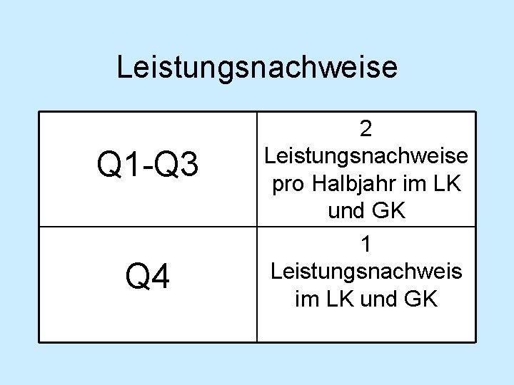 Leistungsnachweise Q 1 -Q 3 Q 4 2 Leistungsnachweise pro Halbjahr im LK und