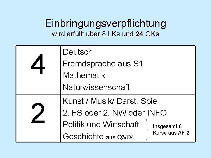 Einbringungsverpflichtung wird erfüllt über 8 LKs und 24 GKs 4 Deutsch Fremdsprache aus S