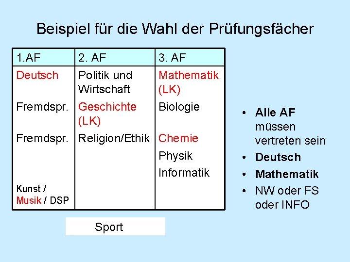 Beispiel für die Wahl der Prüfungsfächer 1. AF 2. AF 3. AF Deutsch Politik