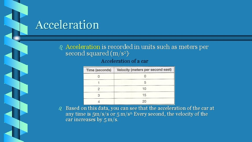 Acceleration b Acceleration is recorded in units such as meters per second squared (m/s