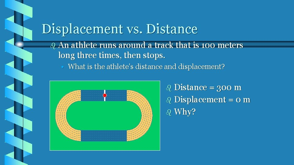 Displacement vs. Distance b An athlete runs around a track that is 100 meters