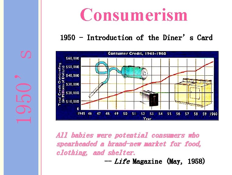 Consumerism 1950's 1950 - Introduction of the Diner's Card All babies were potential consumers