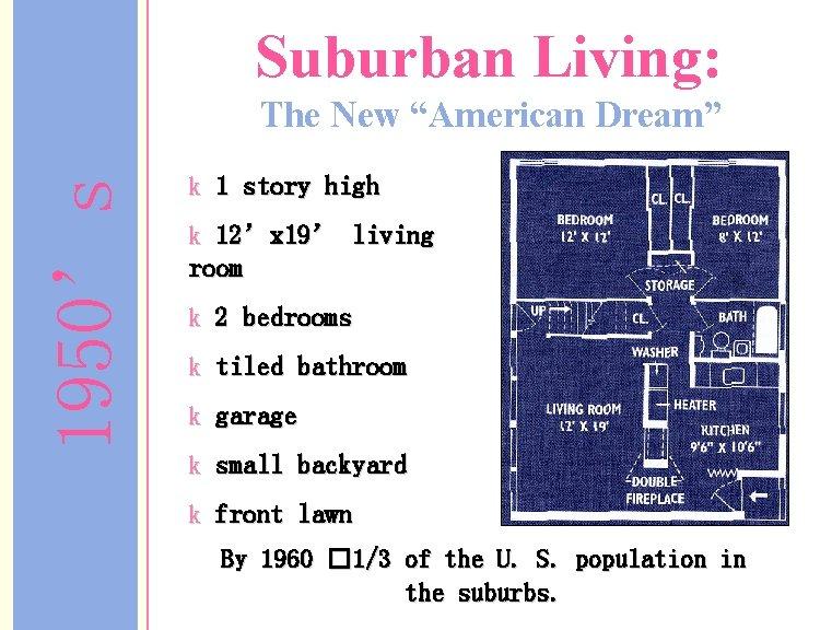 "Suburban Living: 1950's The New ""American Dream"" k 1 story high k 12'x 19'"