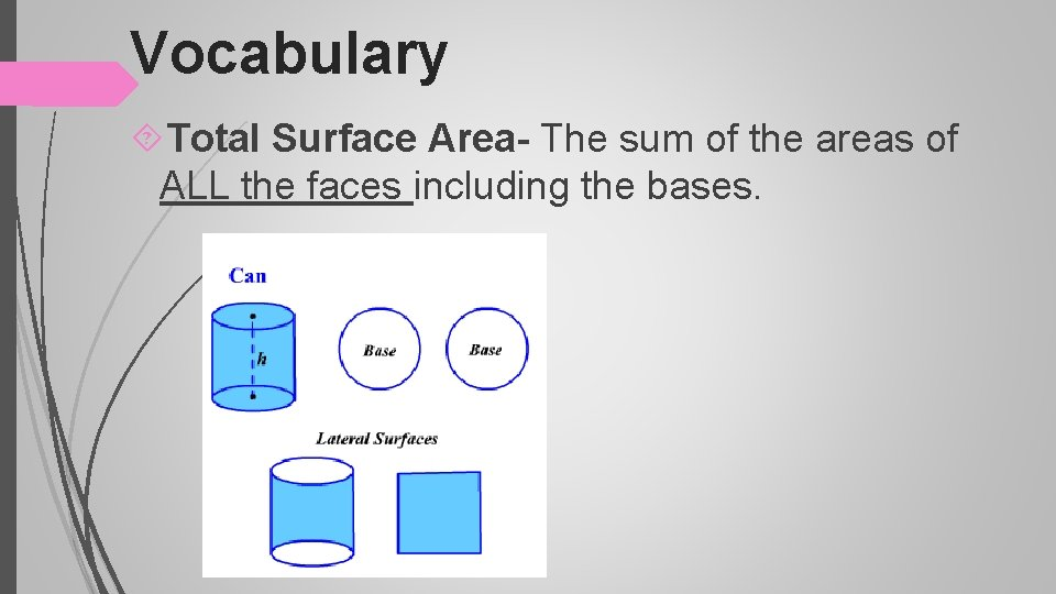 Vocabulary Total Surface Area- The sum of the areas of ALL the faces including
