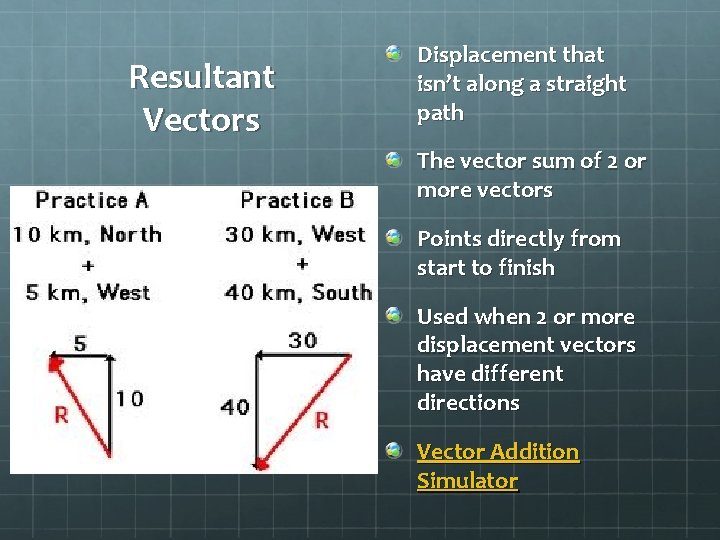 Resultant Vectors Displacement that isn't along a straight path The vector sum of 2