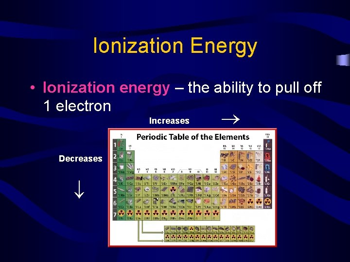 Ionization Energy Increases Decreases • Ionization energy – the ability to pull off 1