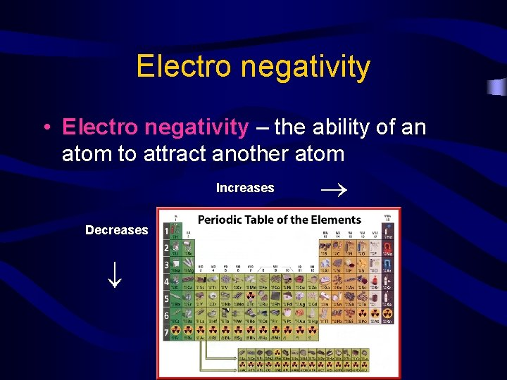 Electro negativity Increases Decreases • Electro negativity – the ability of an atom to