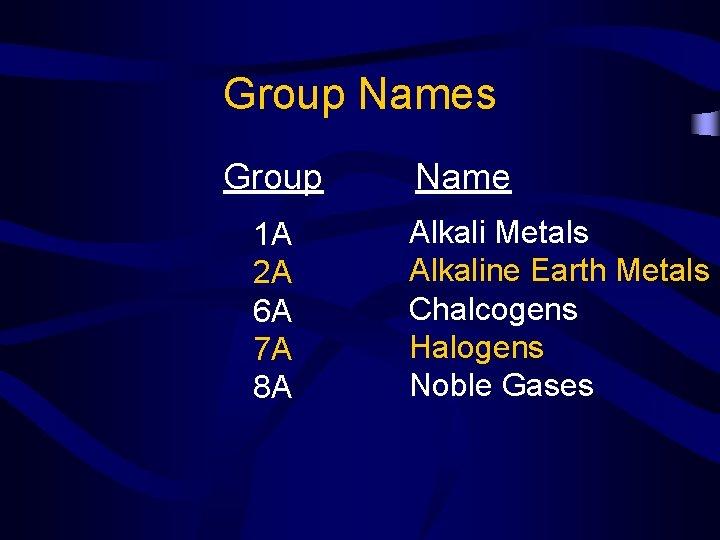 Group Names Group 1 A 2 A 6 A 7 A 8 A Name