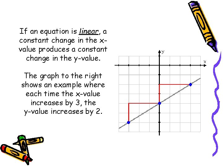 If an equation is linear, a constant change in the xvalue produces a constant