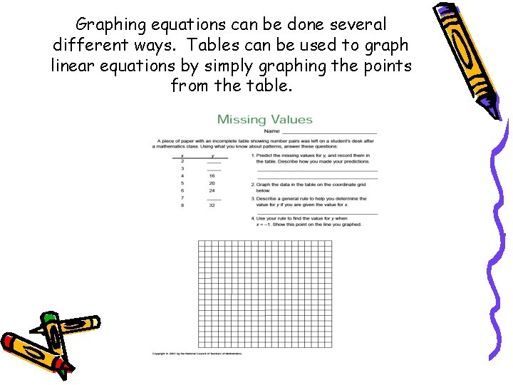 Graphing equations can be done several different ways. Tables can be used to graph