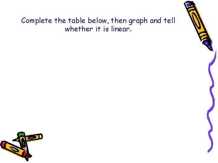 Complete the table below, then graph and tell whether it is linear.