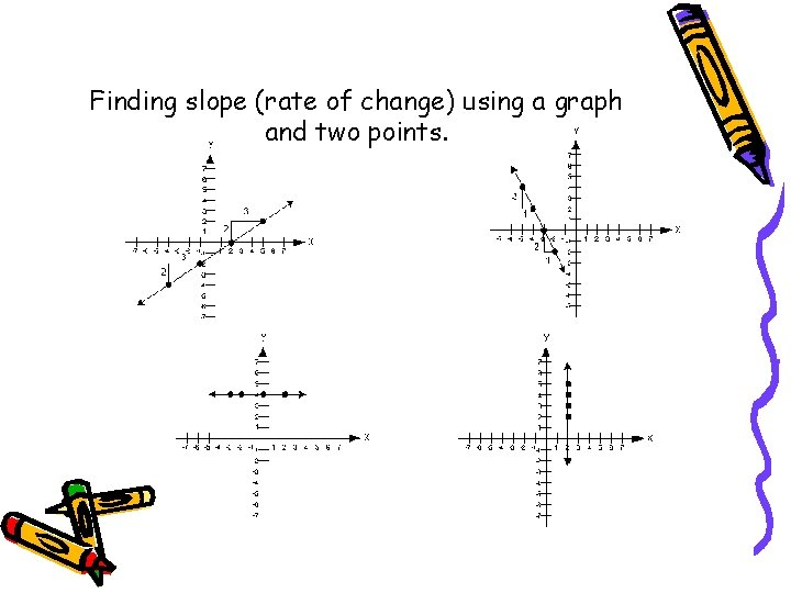 Finding slope (rate of change) using a graph and two points.