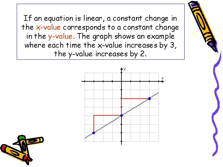 If an equation is linear, a constant change in the x-value corresponds to a