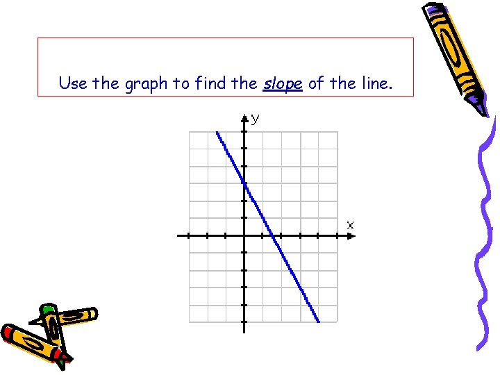 Use the graph to find the slope of the line.