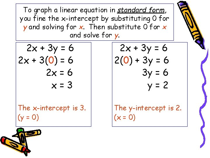To graph a linear equation in standard form, you fine the x-intercept by substituting