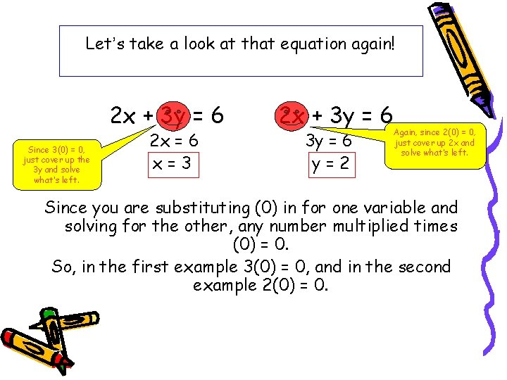 Let's take a look at that equation again! 2 x + 3 y =