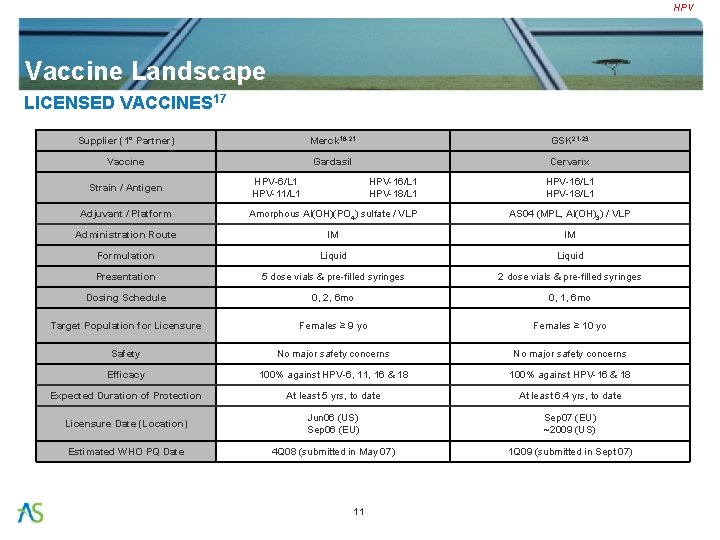 Hpv vaccine nhs uk Hpv injection nhs. (DOC) supliment%20protocoale% | Tarus Adrian - daisysara.ro