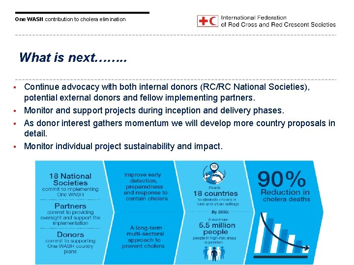 One WASH contribution to cholera elimination What is next……. . Continue advocacy with both