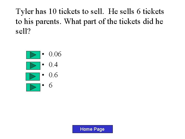 Tyler has 10 tickets to sell. He sells 6 tickets to his parents. What
