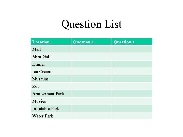 Question List Location Mall Mini Golf Dinner Ice Cream Museum Zoo Amusement Park Movies