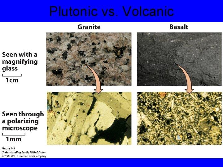 Plutonic vs. Volcanic