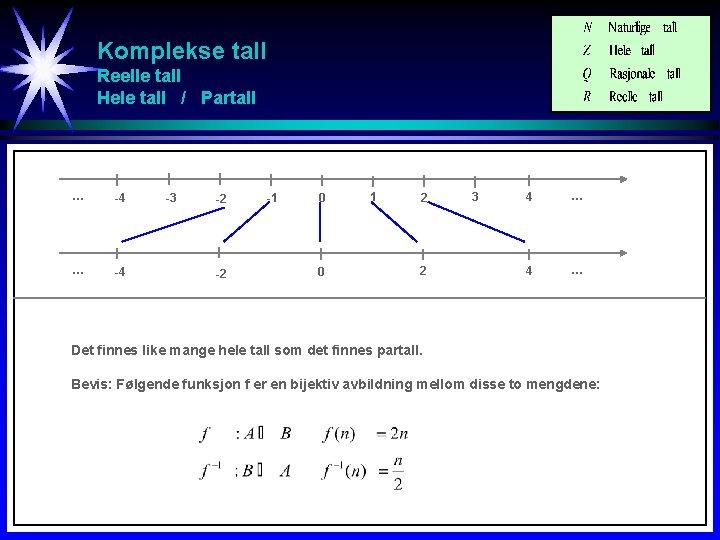Komplekse tall Reelle tall Hele tall / Partall … -4 -3 -2 -2 -1