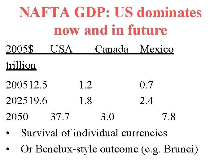 NAFTA GDP: US dominates now and in future 2005$ trillion USA Canada Mexico 200512.