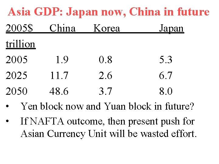 Asia GDP: Japan now, China in future 2005$ China Korea Japan trillion 2005 1.