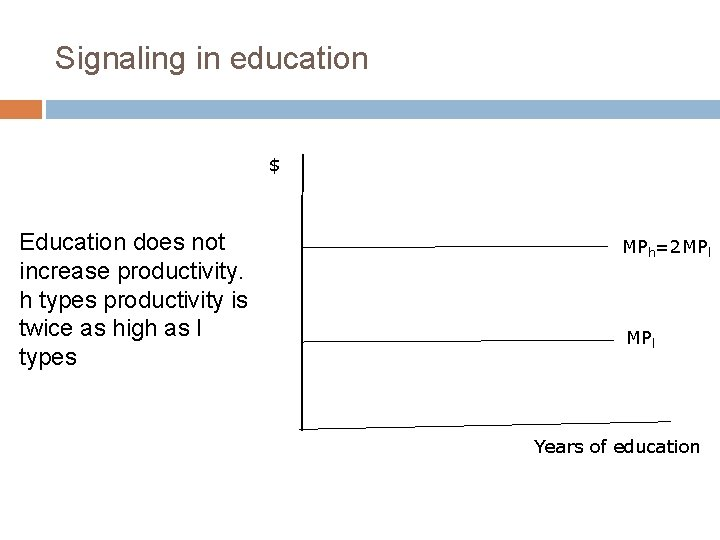Signaling in education $ Education does not increase productivity. h types productivity is twice