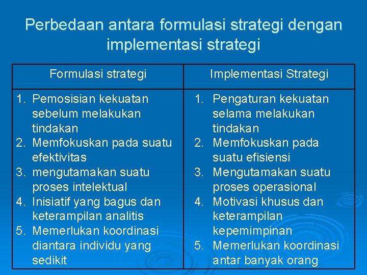 Perbedaan antara formulasi strategi dengan implementasi strategi Formulasi strategi 1. Pemosisian kekuatan sebelum melakukan
