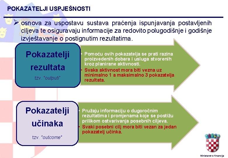 POKAZATELJI USPJEŠNOSTI Ø osnova za uspostavu sustava praćenja ispunjavanja postavljenih ciljeva te osiguravaju informacije