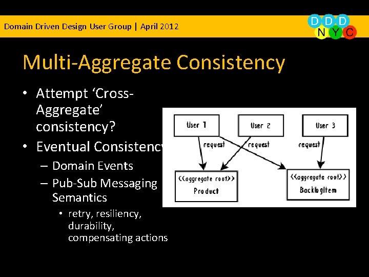 Domain Driven Design User Group | April 2012 Multi-Aggregate Consistency • Attempt 'Cross. Aggregate'
