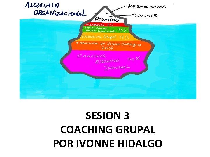 SESION 3 COACHING GRUPAL POR IVONNE HIDALGO