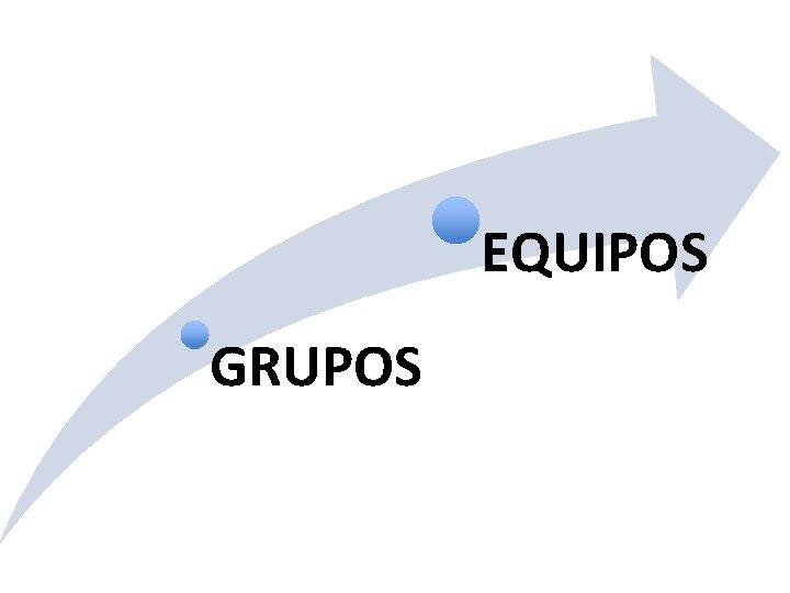EQUIPOS GRUPOS