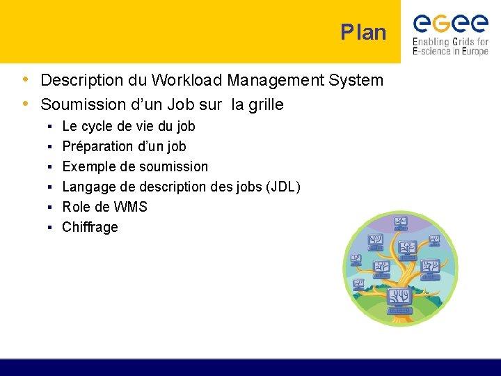 Plan • Description du Workload Management System • Soumission d'un Job sur la grille