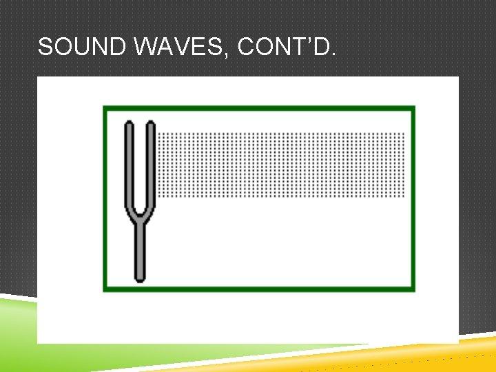 SOUND WAVES, CONT'D.