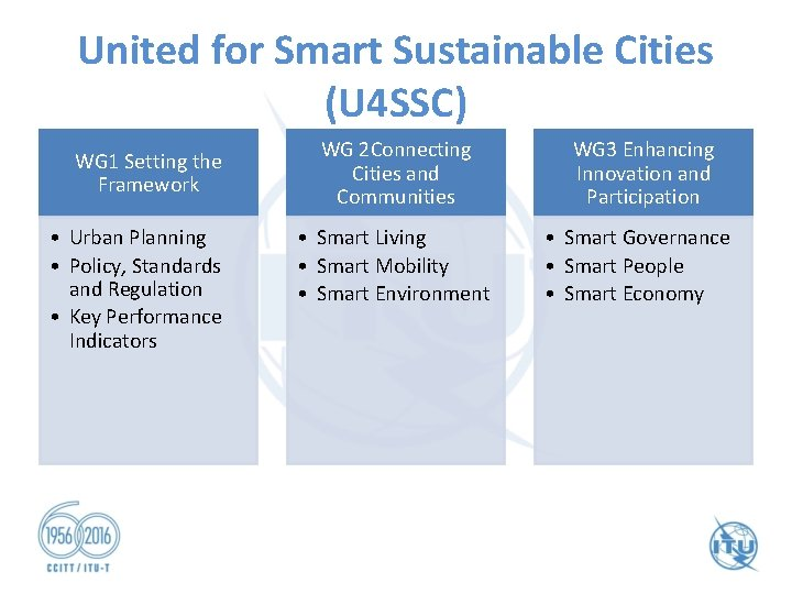 United for Smart Sustainable Cities (U 4 SSC) WG 1 Setting the Framework •