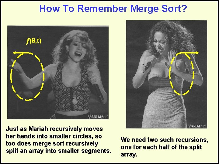 How To Remember Merge Sort? ¦(q, t) Just as Mariah recursively moves her hands
