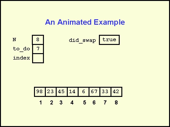 An Animated Example N 8 to_do 7 did_swap true index 98 23 45 14