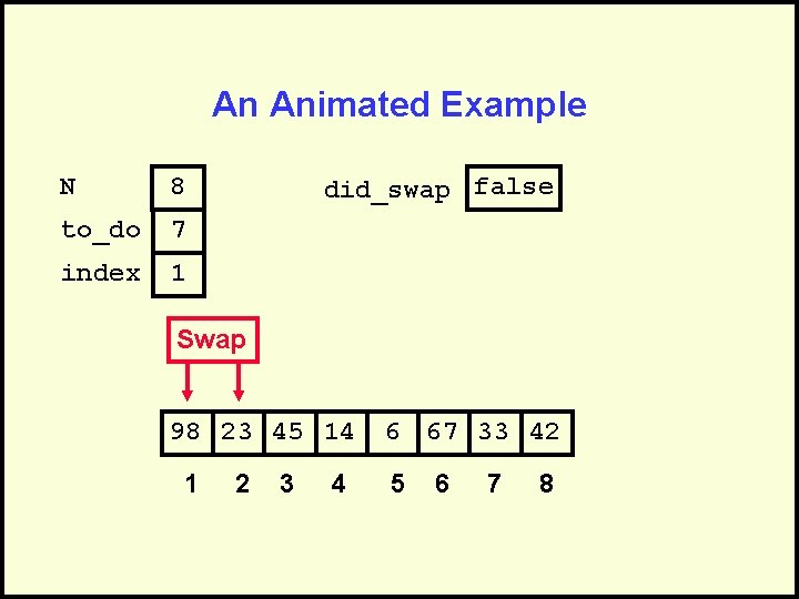 An Animated Example N 8 to_do 7 index 1 did_swap false Swap 98 23
