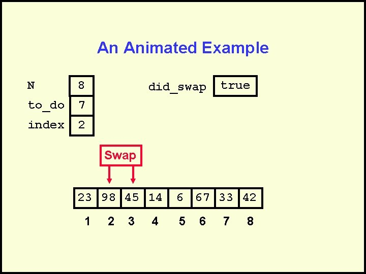 An Animated Example N 8 to_do 7 index 2 did_swap true Swap 23 98