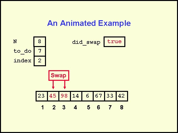 An Animated Example N 8 to_do 7 index 2 did_swap true Swap 23 45