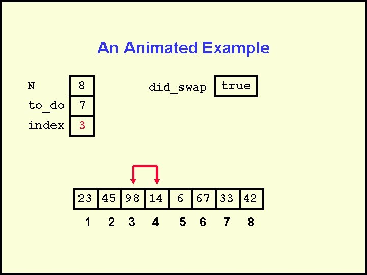 An Animated Example N 8 to_do 7 index 3 did_swap 23 45 98 14