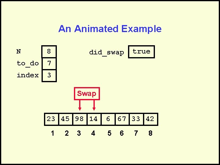 An Animated Example N 8 to_do 7 index 3 did_swap true Swap 23 45
