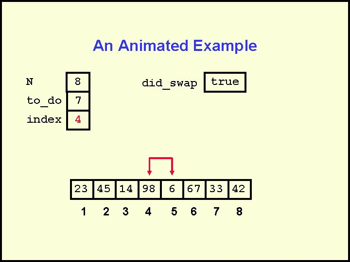 An Animated Example N 8 to_do 7 index 4 did_swap 23 45 14 98