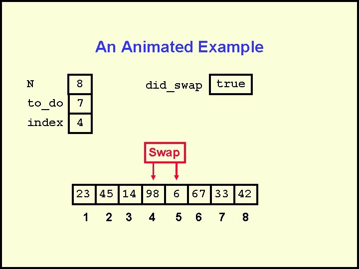An Animated Example N 8 to_do 7 index 4 did_swap true Swap 23 45