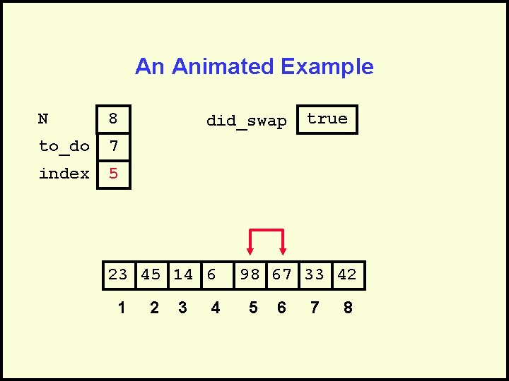 An Animated Example N 8 to_do 7 index 5 did_swap 23 45 14 6