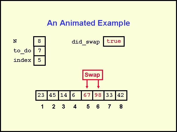 An Animated Example N 8 to_do 7 index 5 did_swap true Swap 23 45