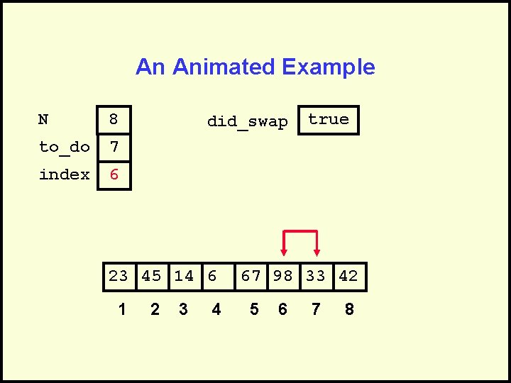 An Animated Example N 8 to_do 7 index 6 did_swap 23 45 14 6